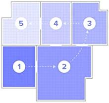 Roborock S6 MaxV Programmierung Raumreihenfolge